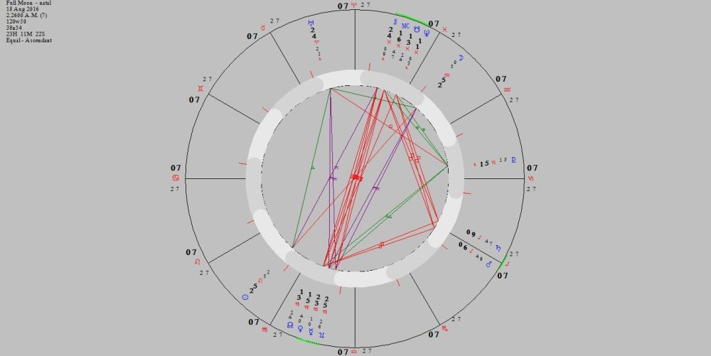2 Full Moon 8-18-2016