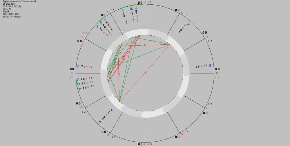 1-jupiter-opposition-uranus-12-26-2016